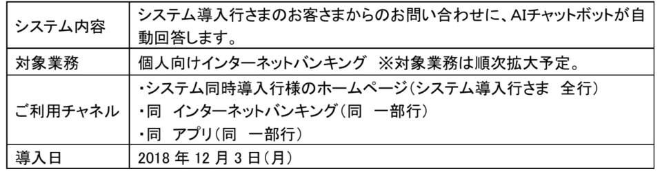 金融 機関 コード 筑波 銀行
